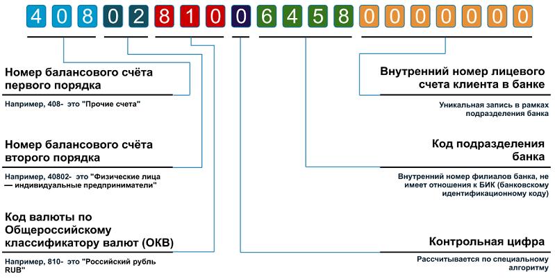 Iso код рубля автоматическая торгующая программа для форекс