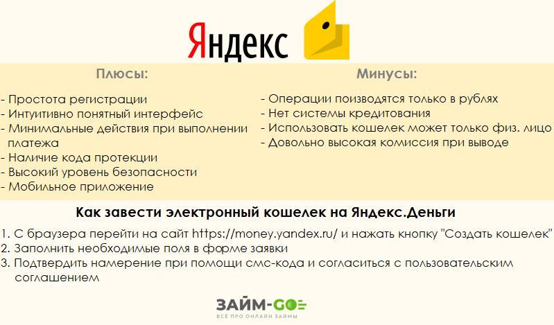 Онлайн кредит на карту Взять займ за 5 минут в Украине