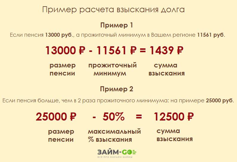 Изображение - Примут ли закон, запрещающий снятие пенсий за долги 1551045833_skolko-mogut-uderzhat