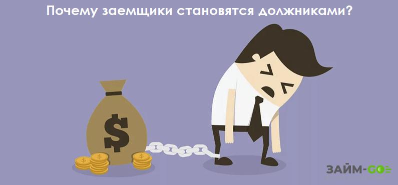 долгосрочная задолженность по кредитам и займам