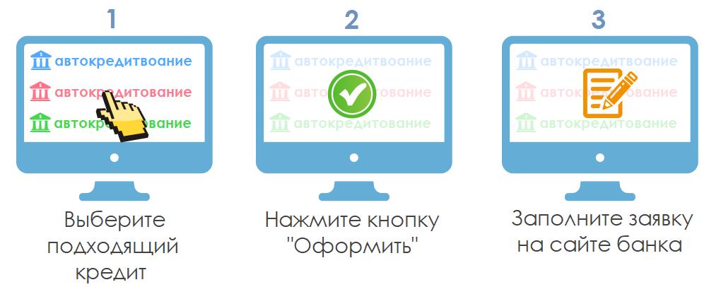 Подать заявку на автокредит онлайн